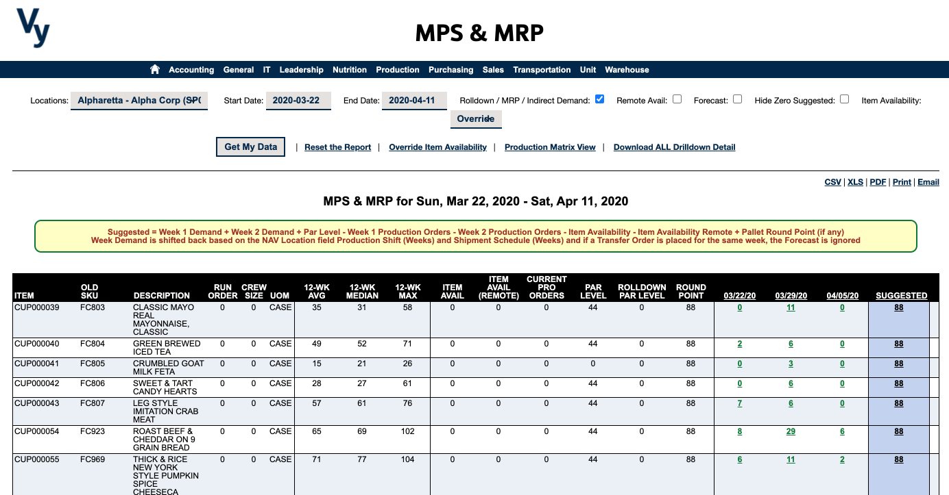 Vy NAV Reports - MPS & MRP