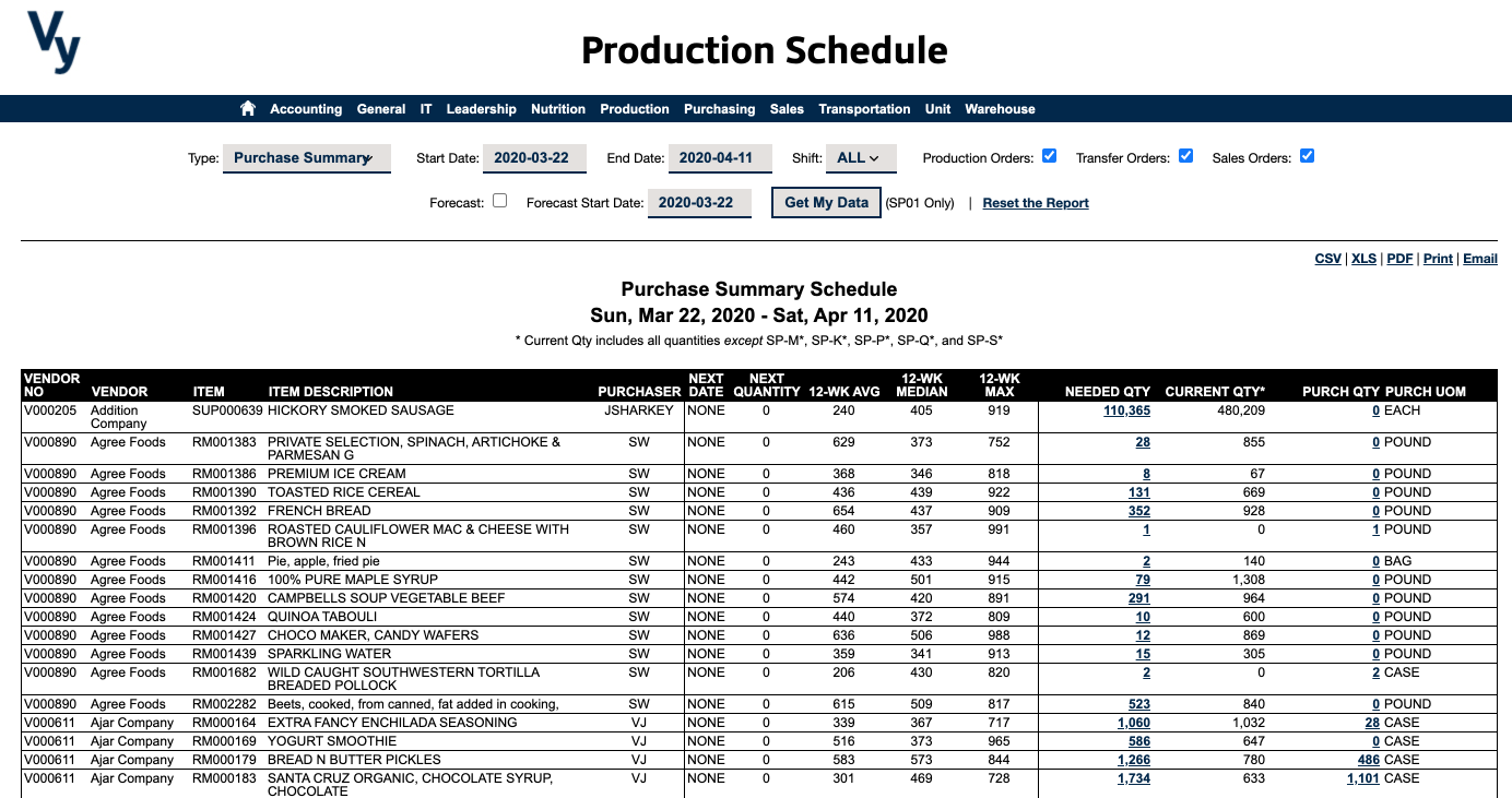 Vy NAV Reports - Production Schedule