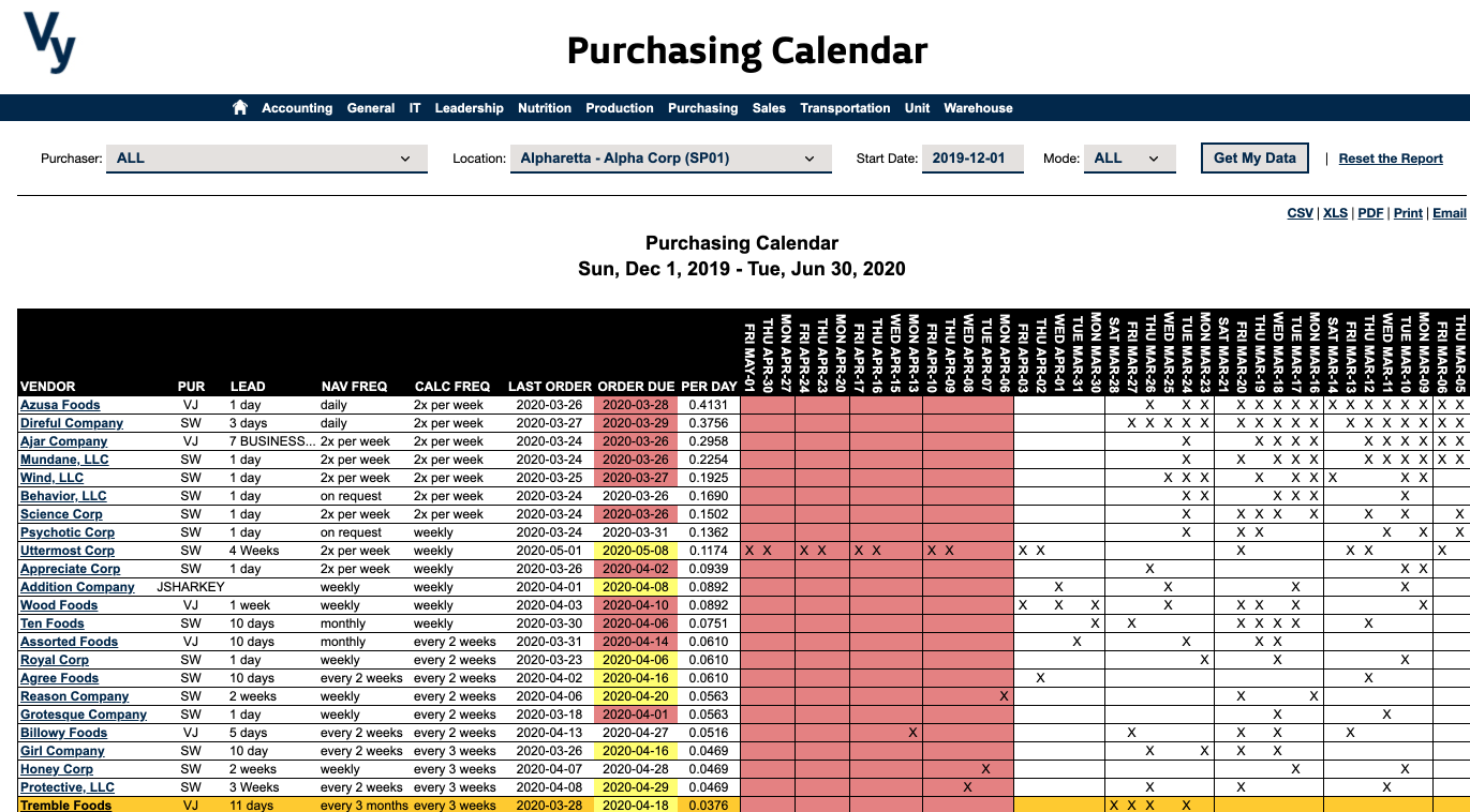 Vy NAV Reports - Purchasing Calendar