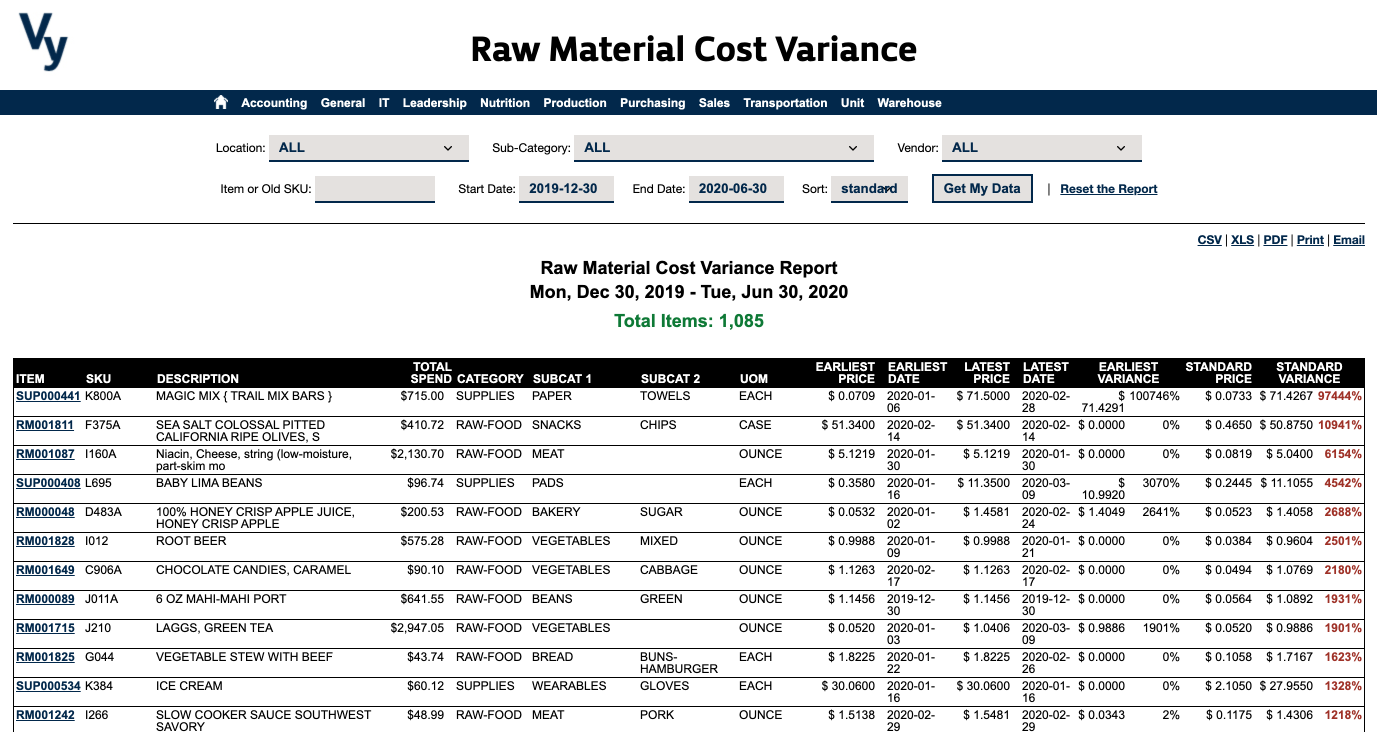 Vy NAV Reports - Raw Material Cost Variance