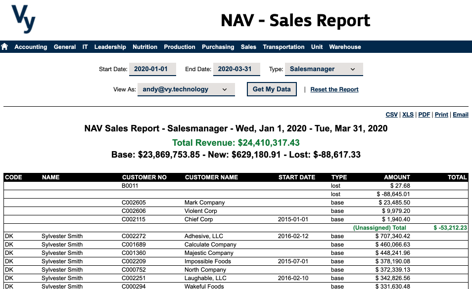 Vy NAV Reports - Sales